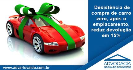 Desistência de compra de carro zero, após o emplacamento, reduz devolução em 15%